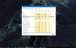 Как исправить проблему перепрошивки экрана в Windows 10