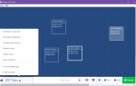 3 инструмента для создания собственных текстовых приключенческих игр