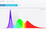 Что такое фильтр синего света и какое приложение работает лучше всего?