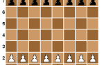 Лучшие онлайн-источники для игры и изучения шахмат