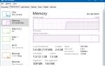 Что такое SuperFetch в Windows 10? И как это отключить