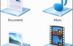 Сделайте так, чтобы библиотеки Windows 7 и 8 работали для вас