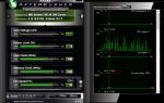 Как безопасно разогнать ваш GPU, чтобы получить FPS