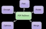 PDF ReDirect позволяет объединять, поворачивать, оптимизировать, шифровать и печатать PDF-файлы [Windows]