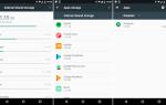 1-2-3 Руководство по весенней уборке вашего смартфона Android