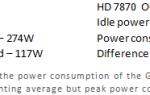 Как разогнать графические процессоры AMD серии HD 7X00 —