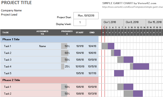 Простой шаблон диаграммы Ганта в Microsoft Excel с фазами проекта.