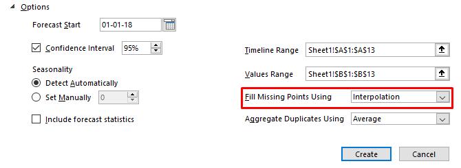 функция прогноза Excel прогнозирует исторические данные