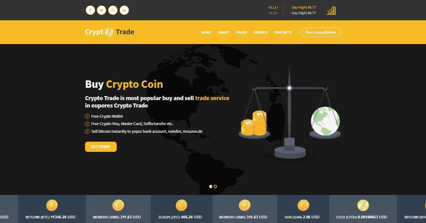 bitcoin premium
